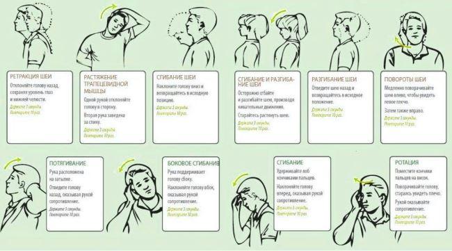 Постизометрические упражнения для шеи и головы