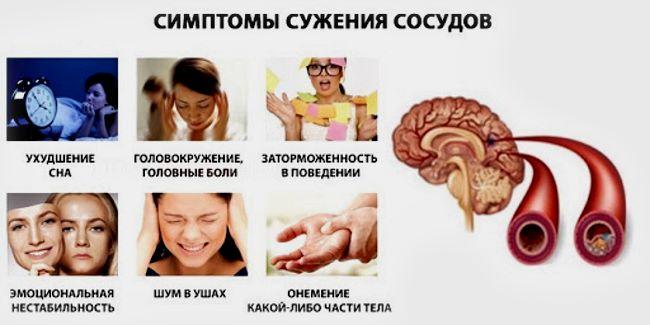 Симптомы при засорении сосудов